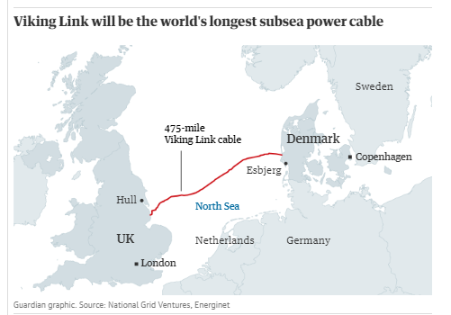 Work begins in Lincolnshire on world's longest subsea power cable. |  e-mc2.gr